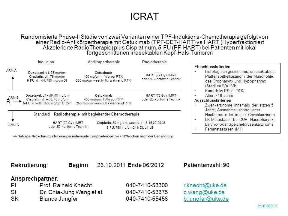 ICRAT