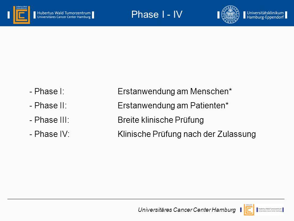 Phase I - IV - Phase I: Erstanwendung am Menschen*