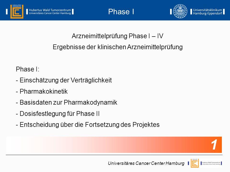 1 Phase I Arzneimittelprüfung Phase I – IV