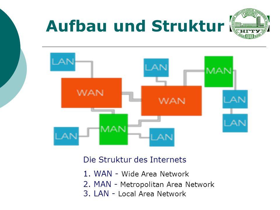 Aufbau und Struktur Die Struktur des Internets WAN - Wide Area Network