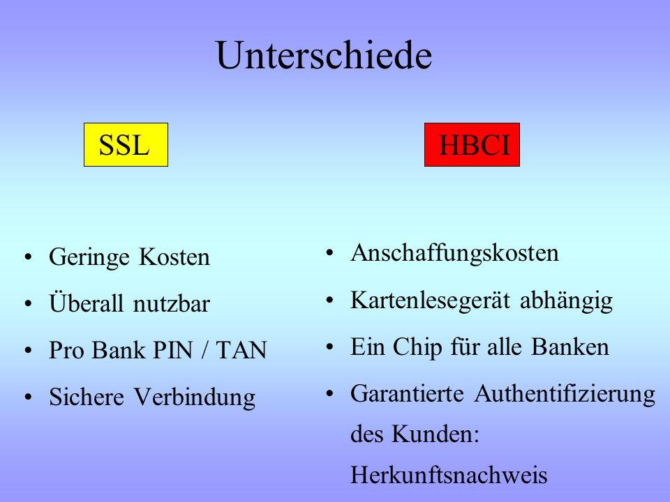 Unterschiede SSL HBCI Geringe Kosten Anschaffungskosten