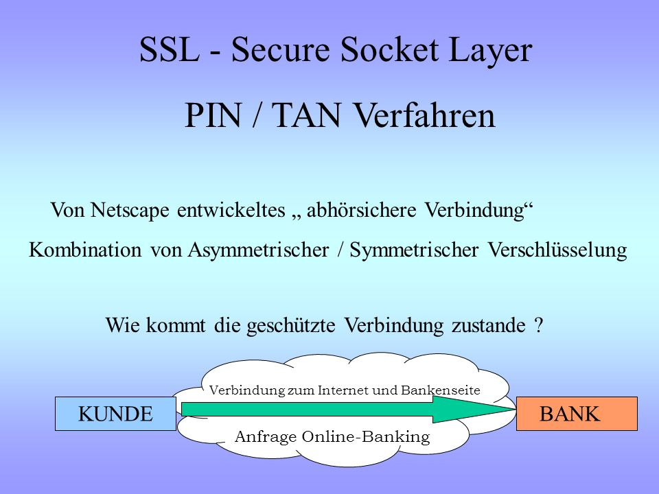 SSL - Secure Socket Layer PIN / TAN Verfahren