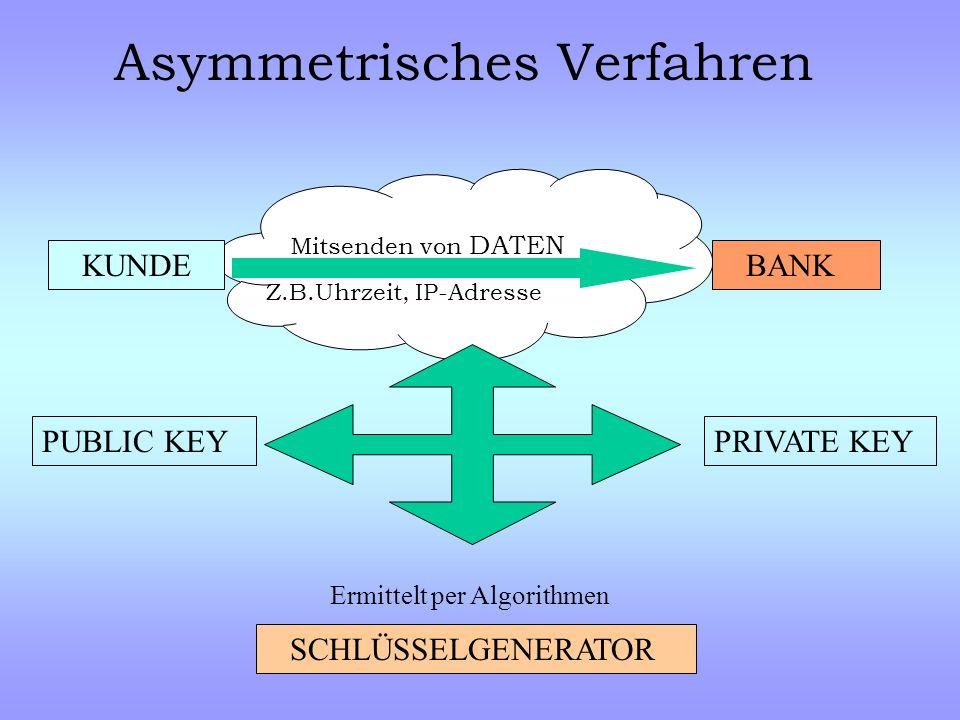 Asymmetrisches Verfahren