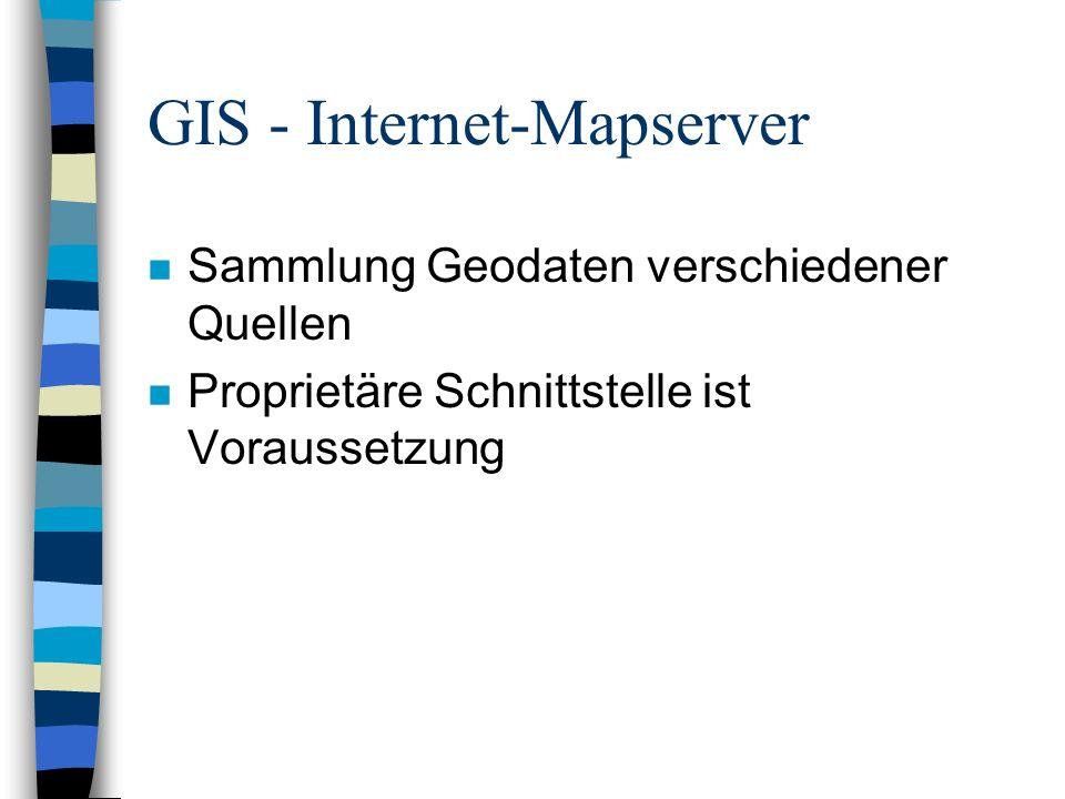 GIS - Internet-Mapserver