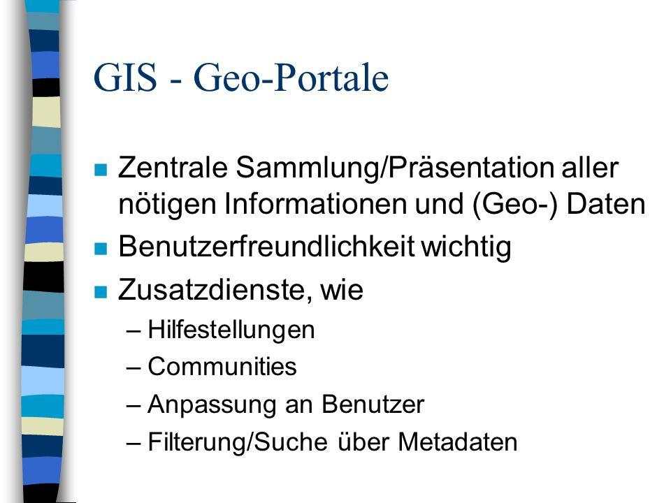 GIS - Geo-Portale Zentrale Sammlung/Präsentation aller nötigen Informationen und (Geo-) Daten. Benutzerfreundlichkeit wichtig.