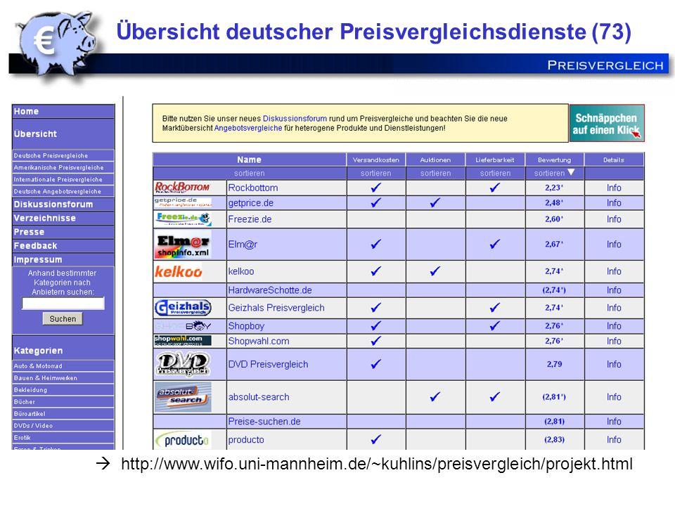 Übersicht deutscher Preisvergleichsdienste (73)