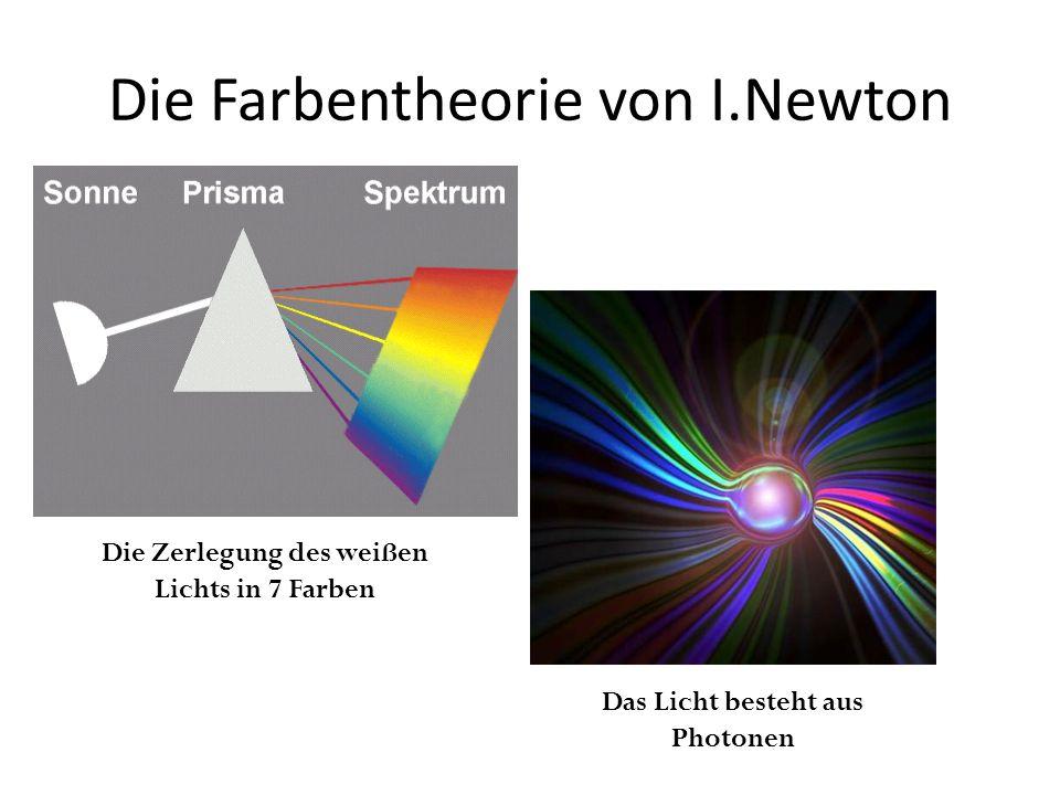 Die Farbentheorie von I.Newton