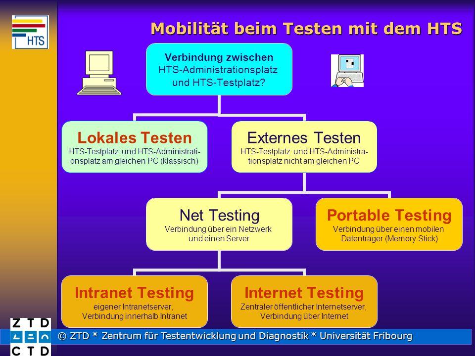 Mobilität beim Testen mit dem HTS