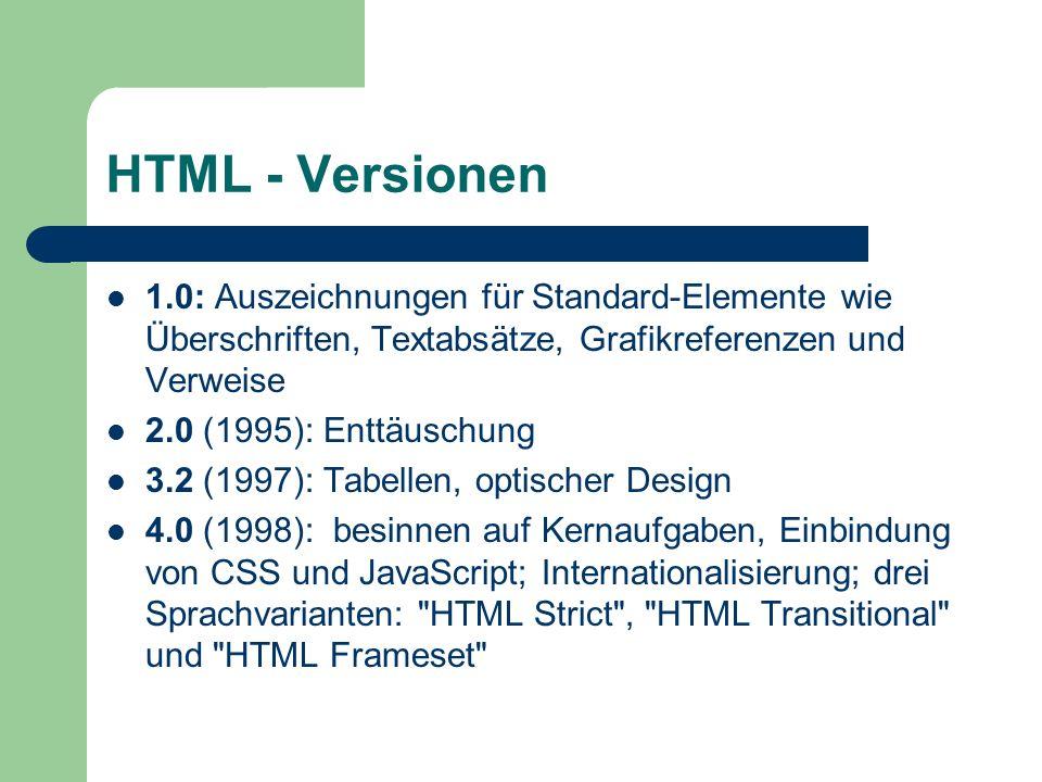 HTML - Versionen 1.0: Auszeichnungen für Standard-Elemente wie Überschriften, Textabsätze, Grafikreferenzen und Verweise.