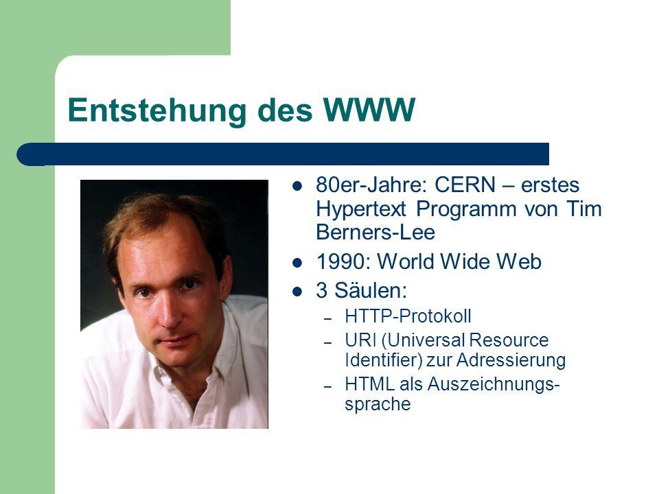 Entstehung des WWW 80er-Jahre: CERN – erstes Hypertext Programm von Tim Berners-Lee. 1990: World Wide Web.
