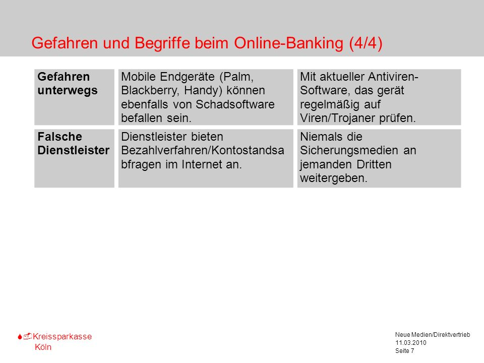 Gefahren und Begriffe beim Online-Banking (4/4)