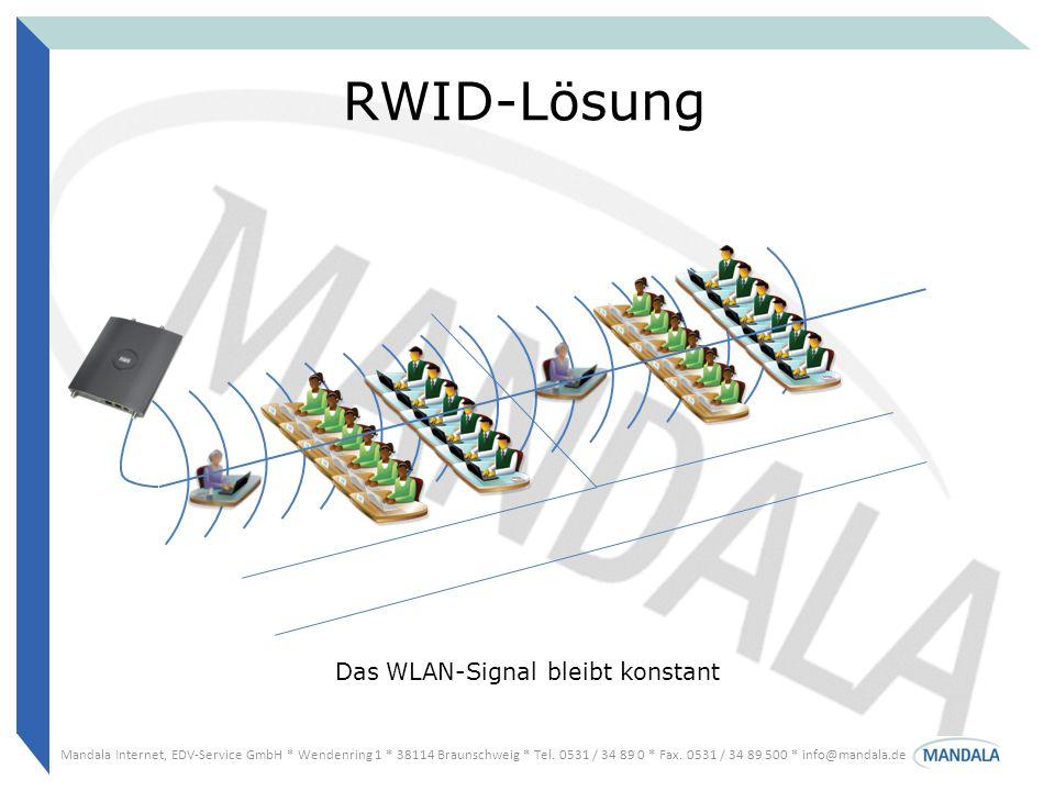 Das WLAN-Signal bleibt konstant