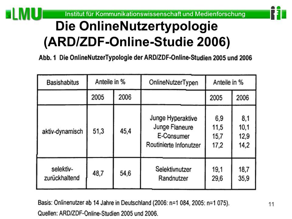 Die OnlineNutzertypologie (ARD/ZDF-Online-Studie 2006)