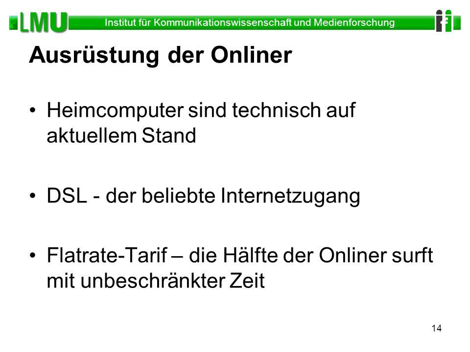 Ausrüstung der Onliner
