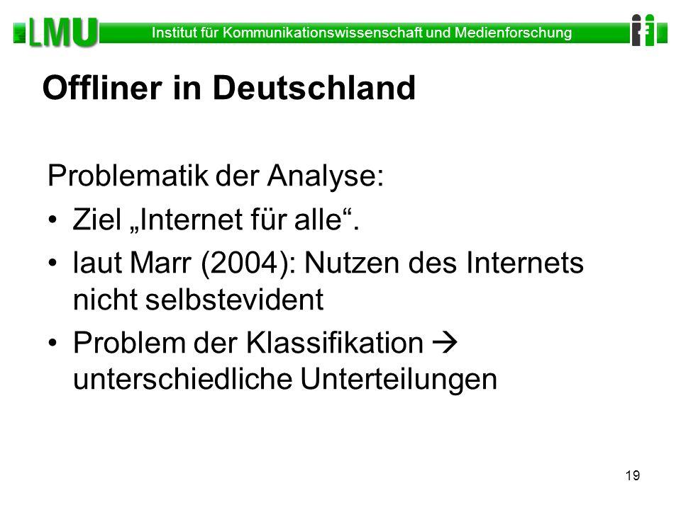 Offliner in Deutschland