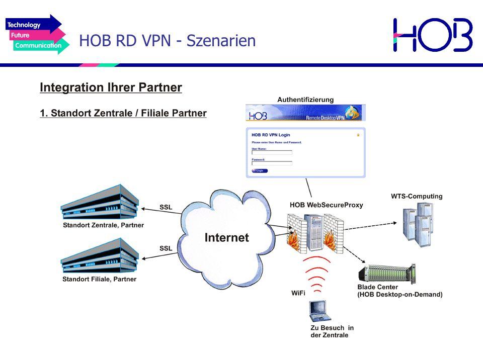 HOB RD VPN - Szenarien