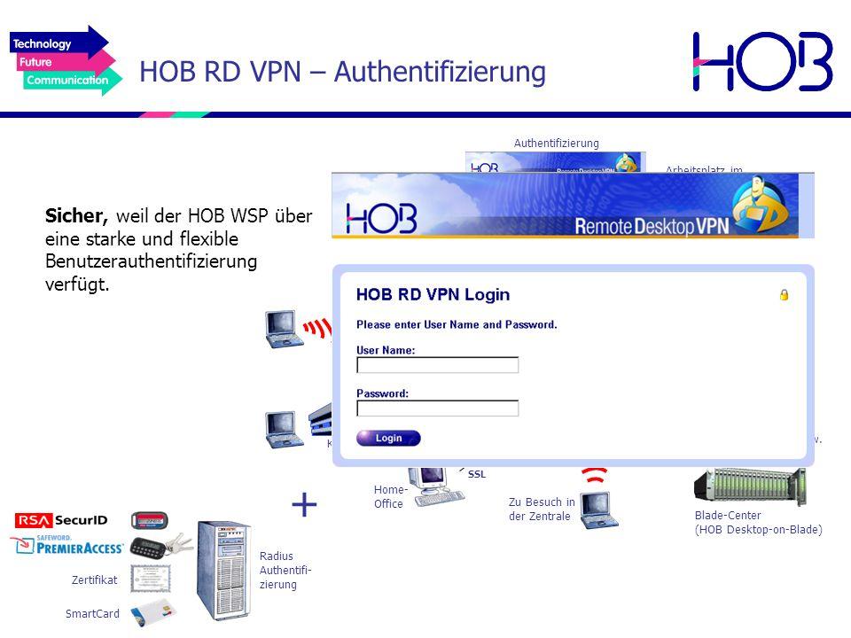 HOB RD VPN – Authentifizierung