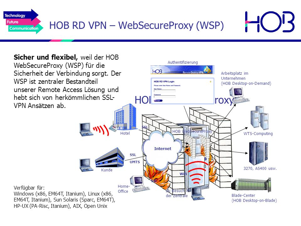 HOB RD VPN – WebSecureProxy (WSP)