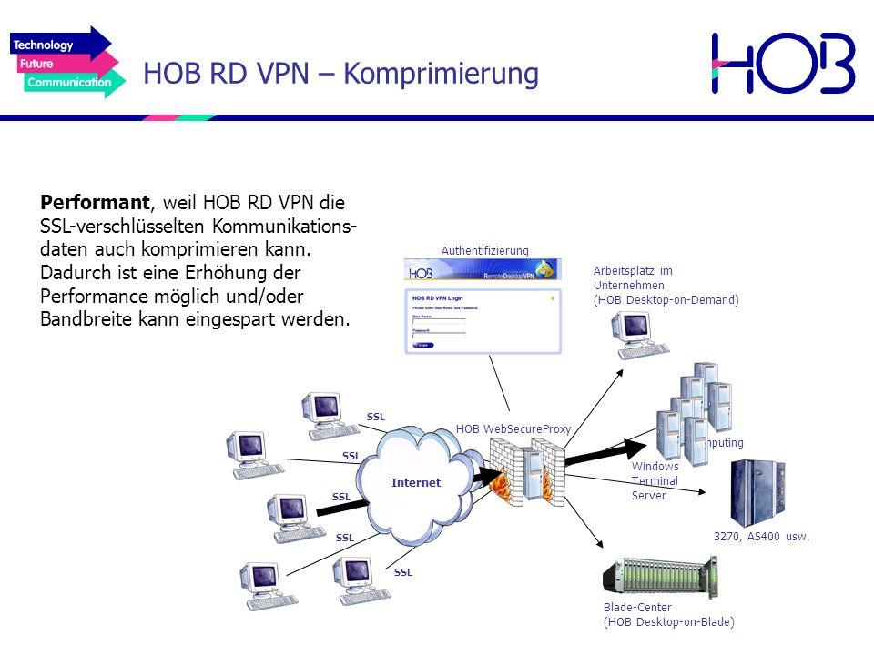 HOB RD VPN – Komprimierung