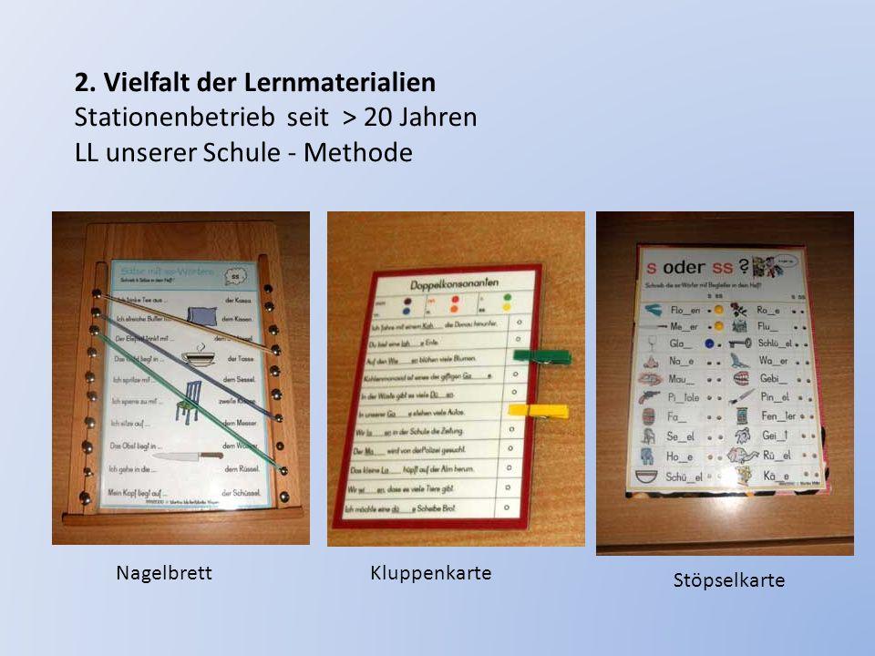 2. Vielfalt der Lernmaterialien Stationenbetrieb seit > 20 Jahren