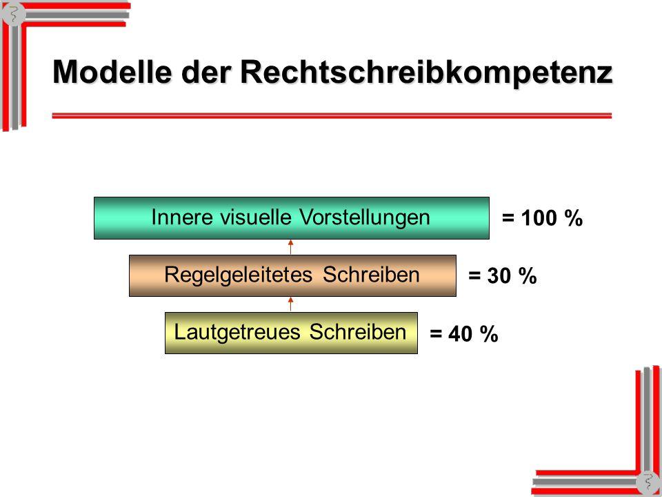 Modelle der Rechtschreibkompetenz