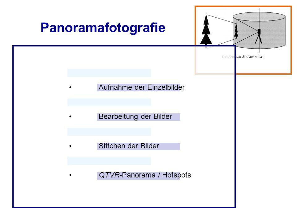 Panoramafotografie • Aufnahme der Einzelbilder