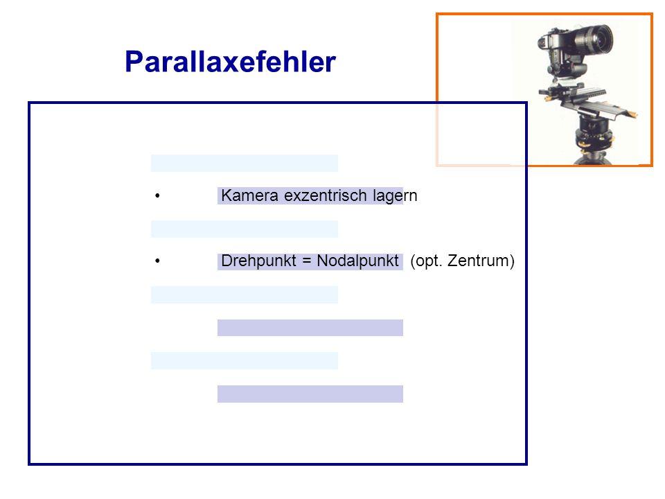 Parallaxefehler • Kamera exzentrisch lagern
