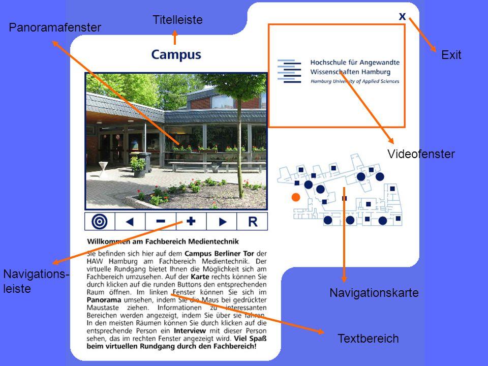 Titelleiste Panoramafenster Exit Videofenster Navigations-leiste Navigationskarte Textbereich