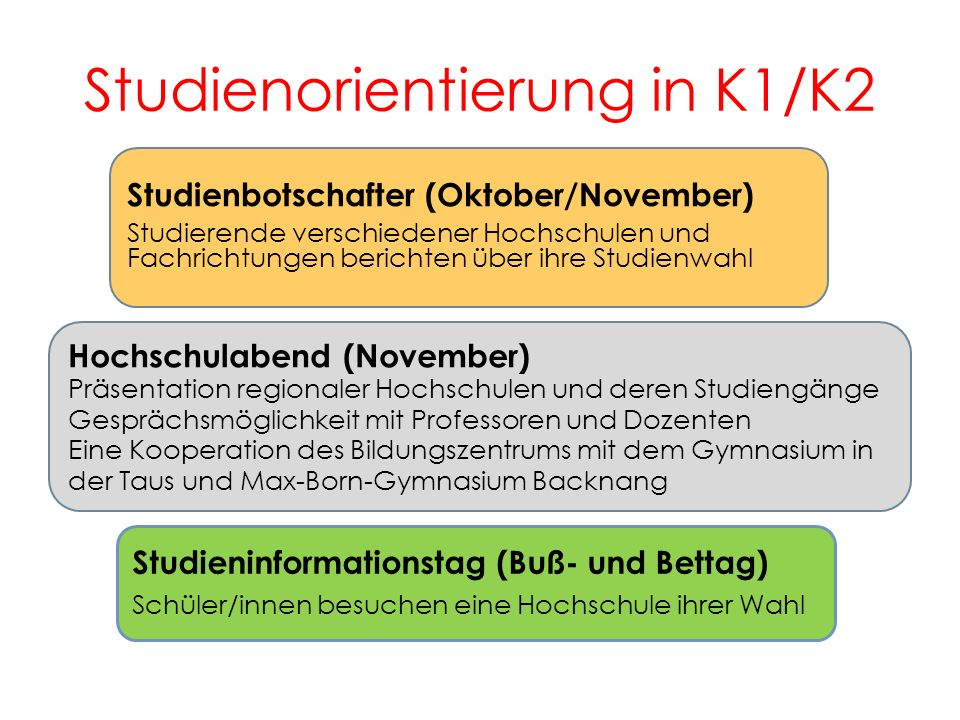 Studienorientierung in K1/K2
