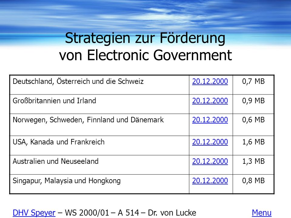 Strategien zur Förderung von Electronic Government