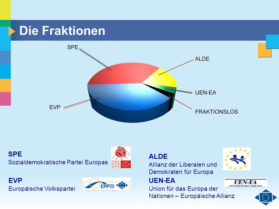 Die Fraktionen SPE ALDE EVP UEN-EA Sozialdemokratische Partei Europas