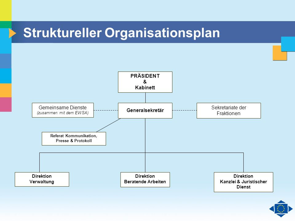 Struktureller Organisationsplan