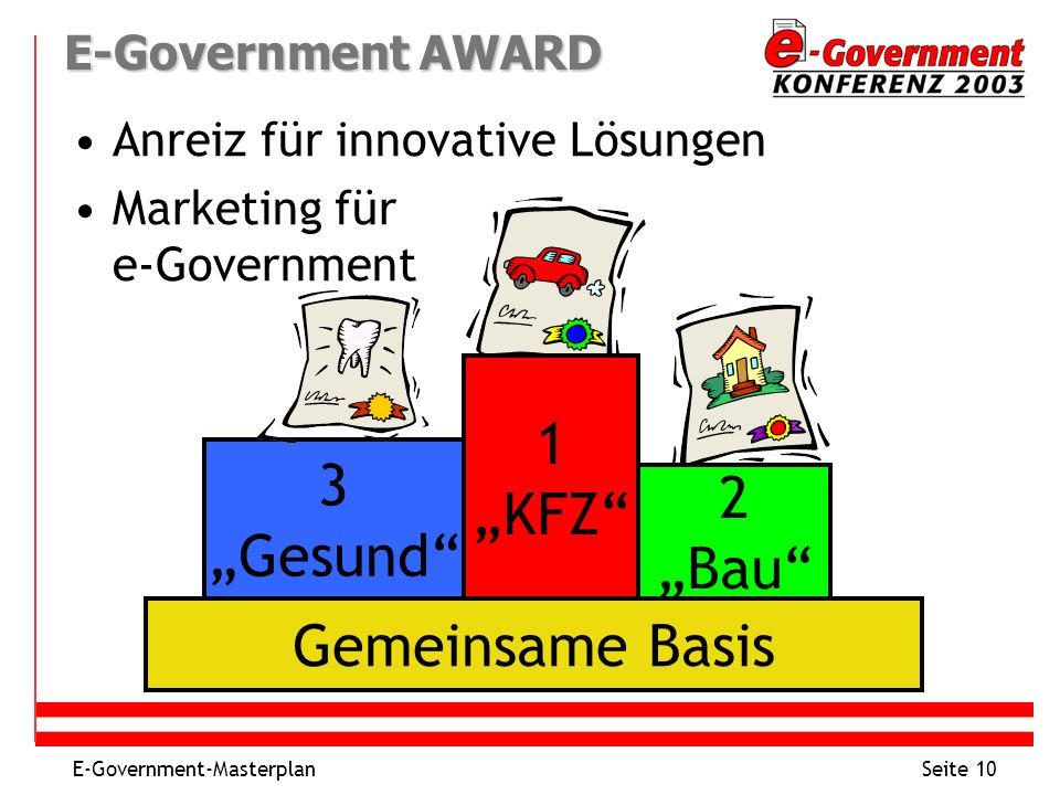 """1 """"KFZ 3 """"Gesund 2 """"Bau Gemeinsame Basis E-Government AWARD"""