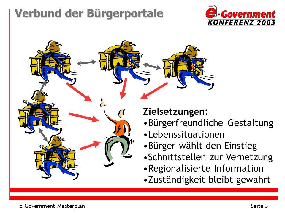 Verbund der Bürgerportale