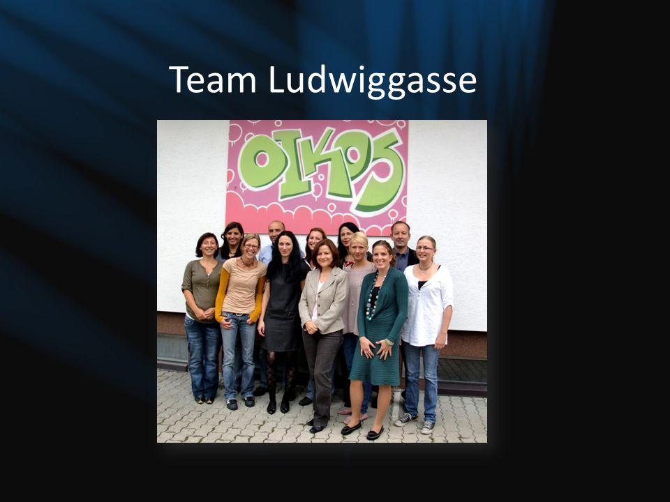 Team Ludwiggasse