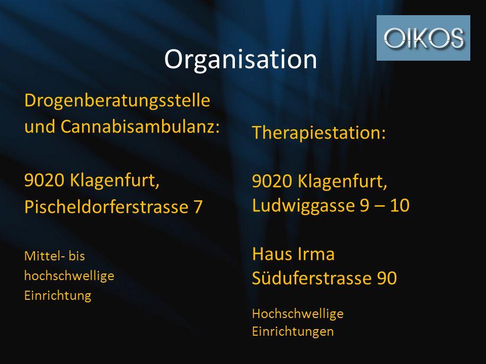Organisation Drogenberatungsstelle und Cannabisambulanz: