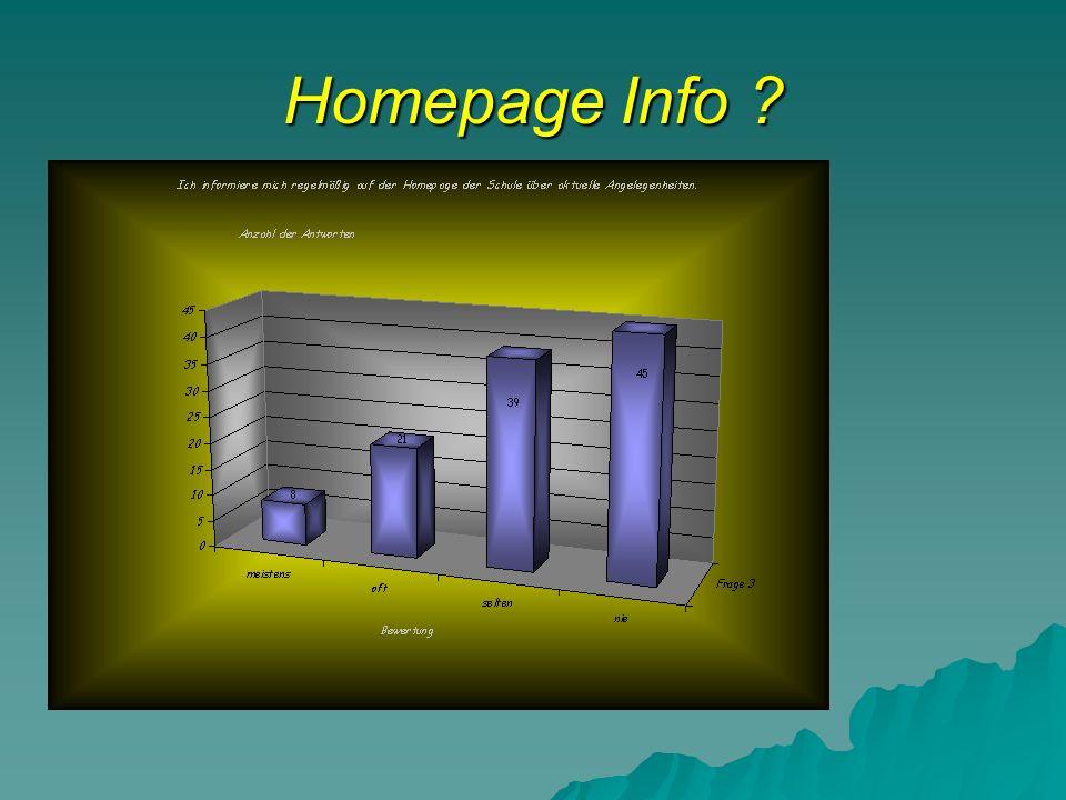 Homepage Info