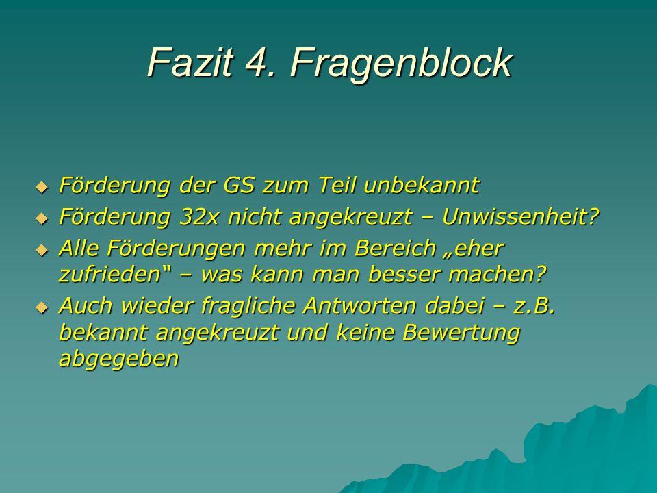 Fazit 4. Fragenblock Förderung der GS zum Teil unbekannt