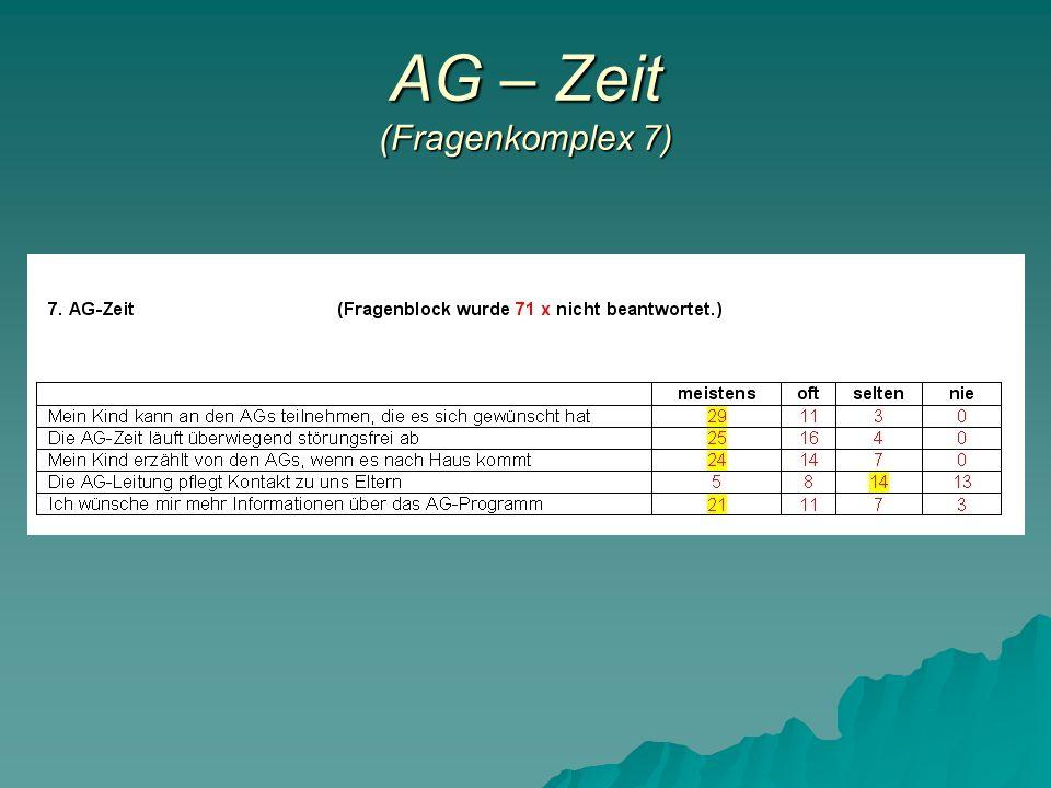 AG – Zeit (Fragenkomplex 7)
