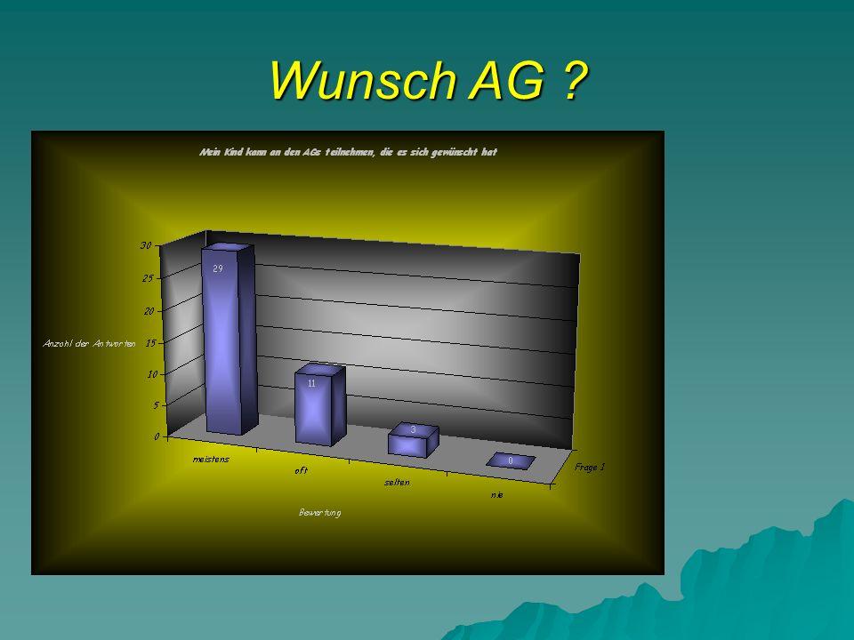 Wunsch AG