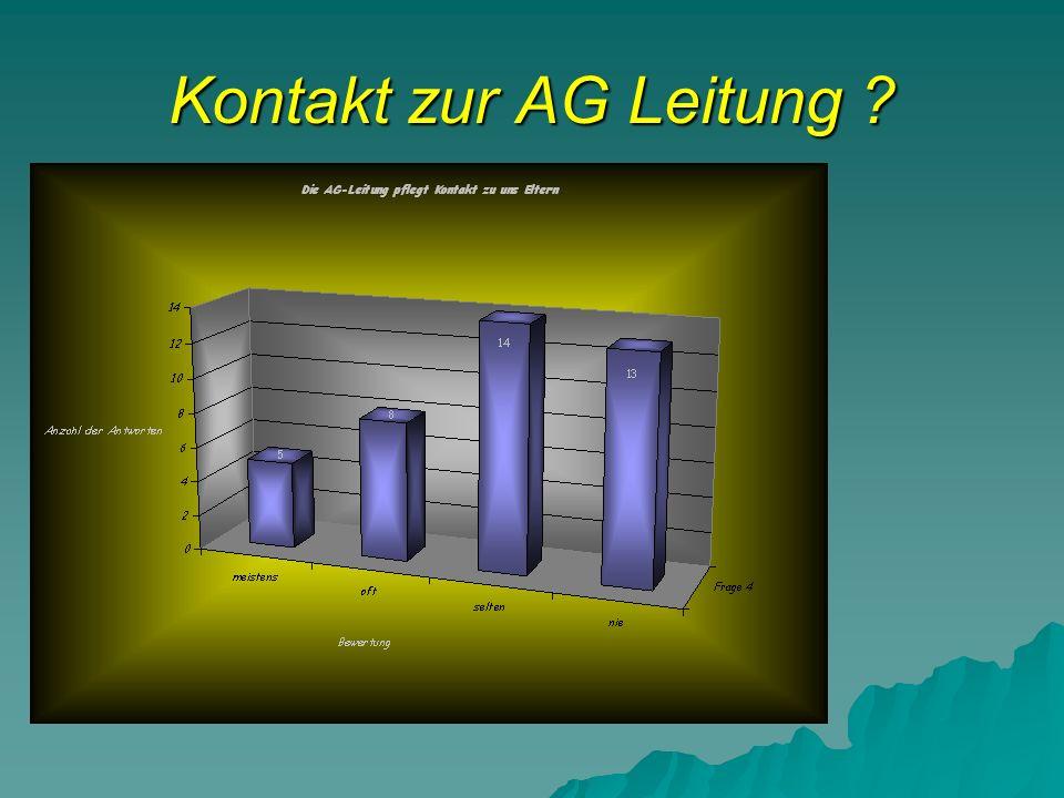 Kontakt zur AG Leitung