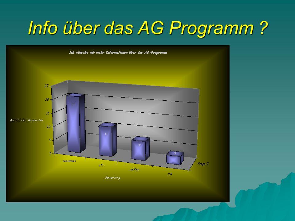 Info über das AG Programm