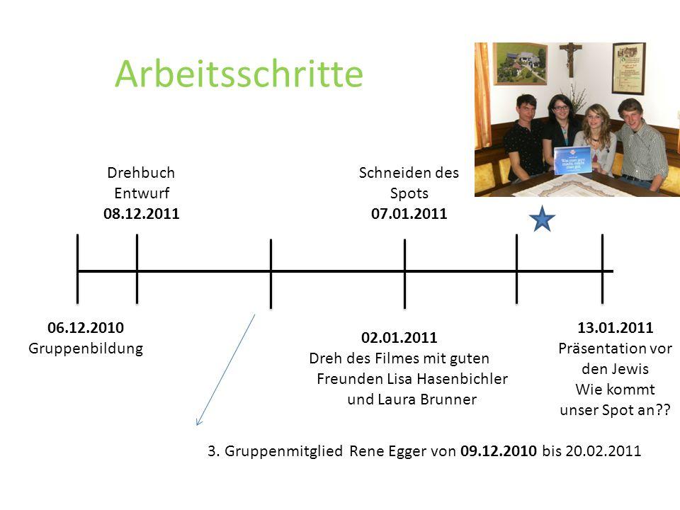 Arbeitsschritte Drehbuch Entwurf 08.12.2011 Schneiden des Spots