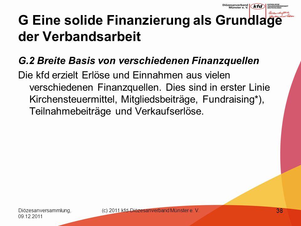 G Eine solide Finanzierung als Grundlage der Verbandsarbeit