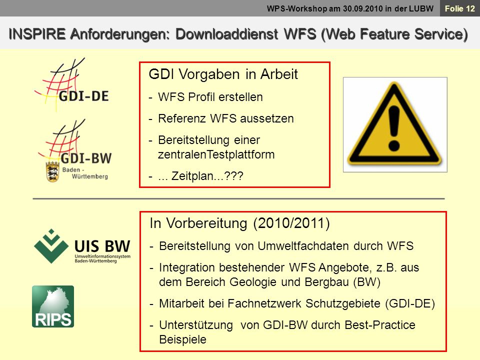INSPIRE Anforderungen: Downloaddienst WFS (Web Feature Service)