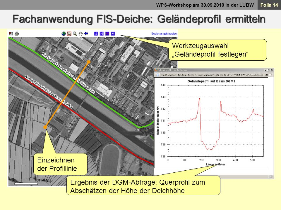 Fachanwendung FIS-Deiche: Geländeprofil ermitteln