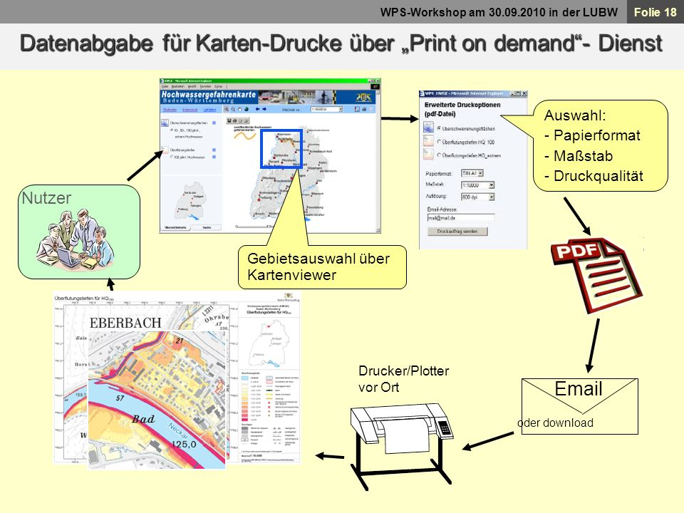 """Datenabgabe für Karten-Drucke über """"Print on demand - Dienst"""