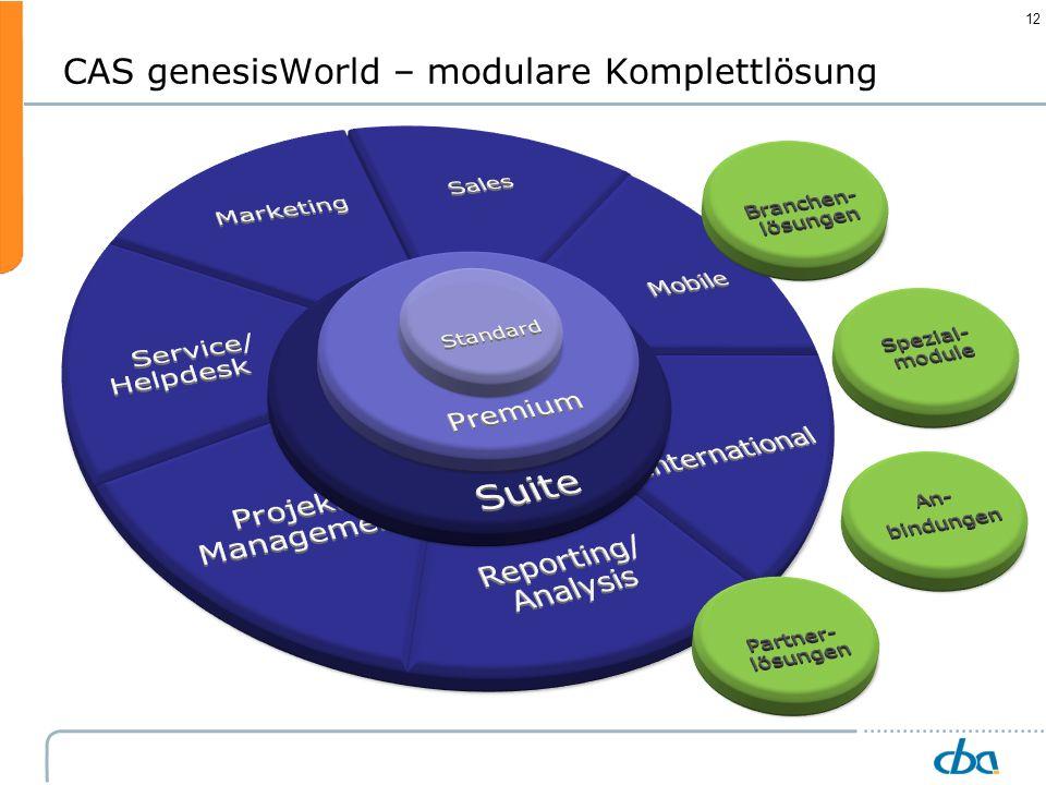 CAS genesisWorld – modulare Komplettlösung