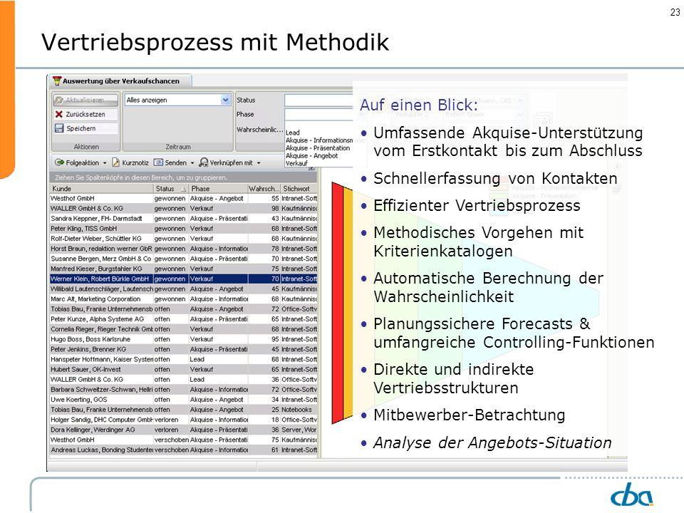 Vertriebsprozess mit Methodik