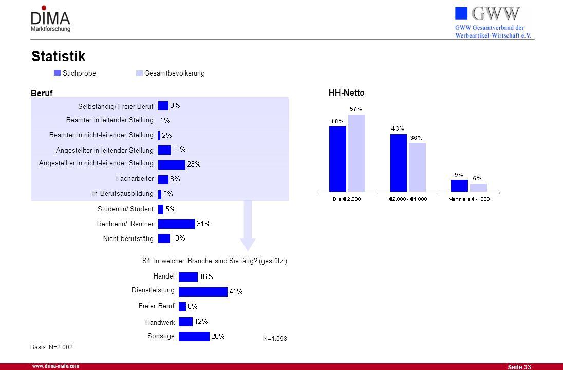 Statistik Beruf HH-Netto Stichprobe Gesamtbevölkerung
